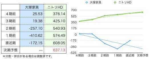 大塚一株益.png