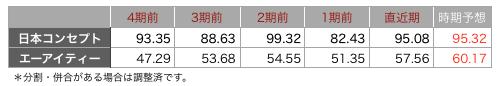 日本コンセプト一株.png