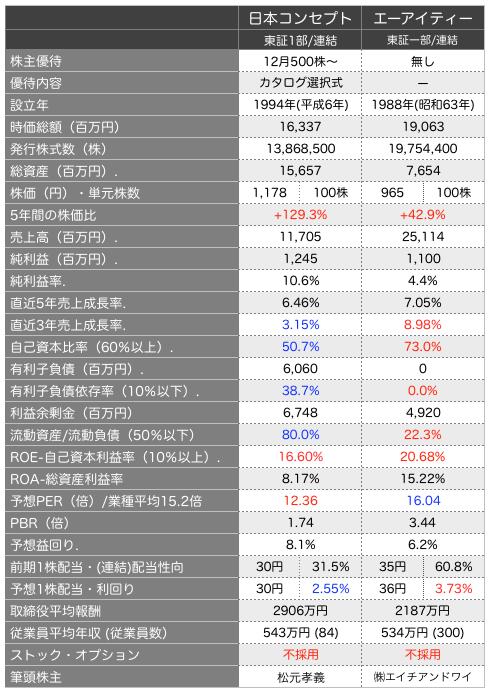 日本コンセプト比較.png