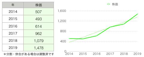 EM株価推移.png
