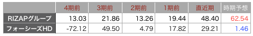 riz一株.png