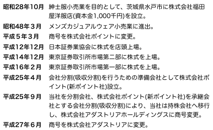 アダ沿革.png