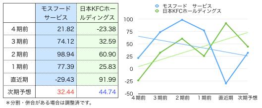 モス一株益.png