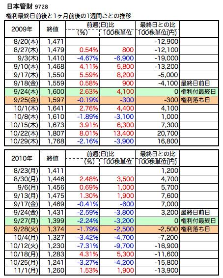日本管財.jpg