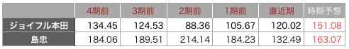 本田一株.png