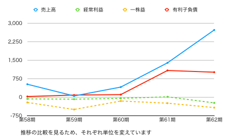石垣グラフ.png