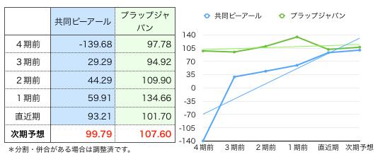 PR一株.png