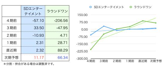 SD一株益.png